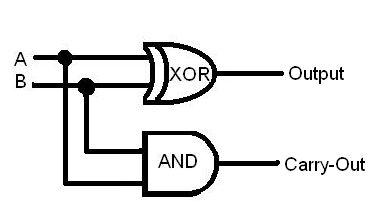 circuit diagram of calculator using logic gates. Black Bedroom Furniture Sets. Home Design Ideas