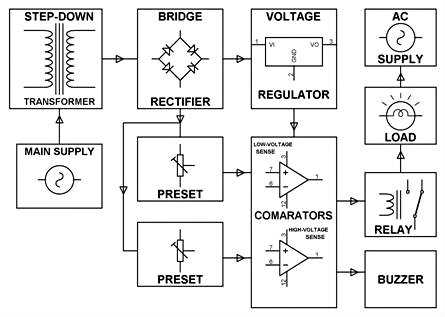 rover fuse box diagram with Land Rover Starter Motor Wiring Diagram on Dodge Neon 2004 Crankshaft Sensor Location likewise Case Ih Wiring Diagrams Online likewise 1964 Chevy El Camino Parts as well Fuses And Relay Land Rover Discovery 3 as well Car Key Ignition Wiring.