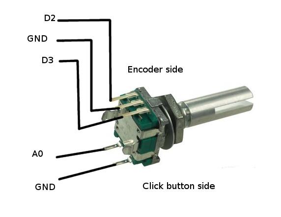 Arduino Rotary Encoder Wiring pinout  sc 1 st  Circuit Diagram : rotary encoder wiring diagram - yogabreezes.com