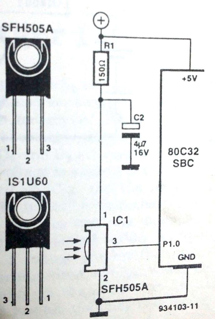 RC- 5 infra
