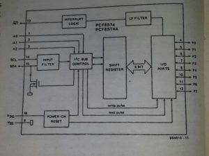 I2C tipSchematic diagram