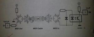 MIDI (cable) tester Schematic diagram