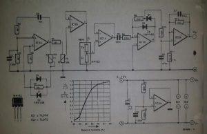 Relative humidity sensor Schematic diagram