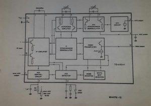 Video demodulator Schematic diagram