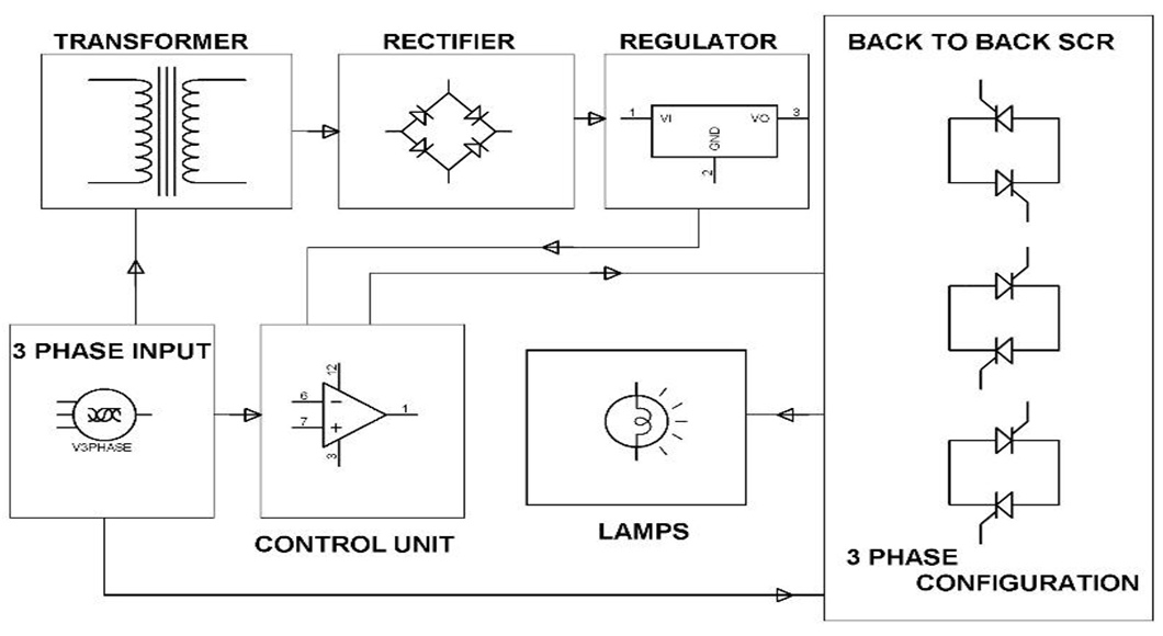 Circuit diagram of soft starters for induction motors asfbconference2016 Gallery