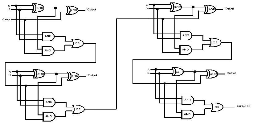 Circuit diagram of calculator using logic gates ccuart Images