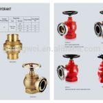Plumbing pipe and fitting symbols -fire house cabnit example