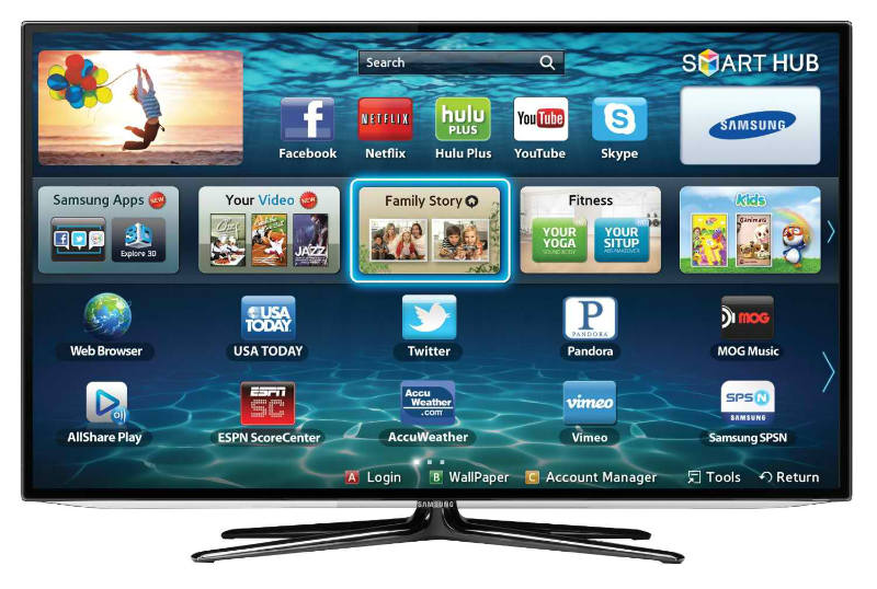Samsung-Smart-Tv- Circuit-diagramz