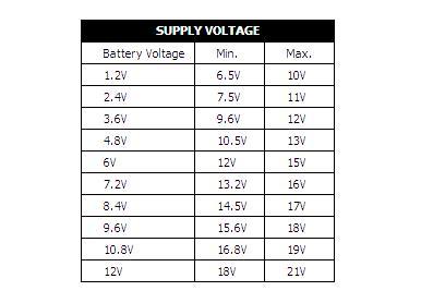 BD135 suply voltage