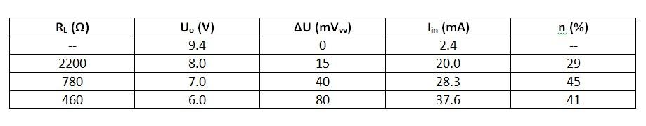 Simple Voltage doubler Circuit Diagram parameters