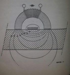 Current tongs for PCB tracks Schematic diagram