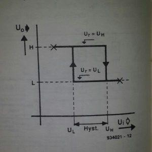 General purpose Schmitt trigger Schematic diagram