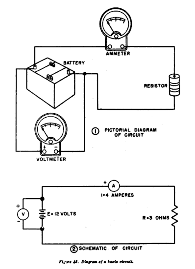 What is a circuit diagram and its prerequisites to understand?
