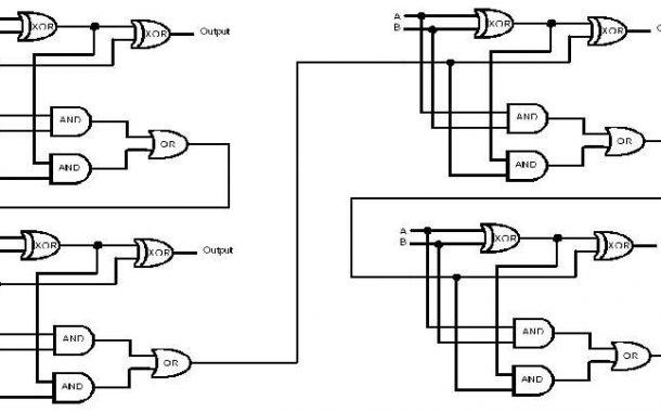 Circuit Diagram Of Calculator Using Logic Gates