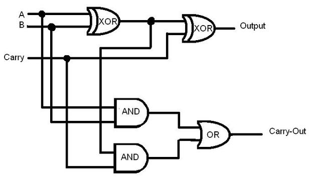 circuit diagram of calculator using logic gates