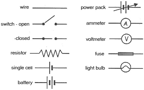 basic circuit schematic symbols rh circuit diagramz com Electrical Symbols Clip Art Standard Electrical Symbols