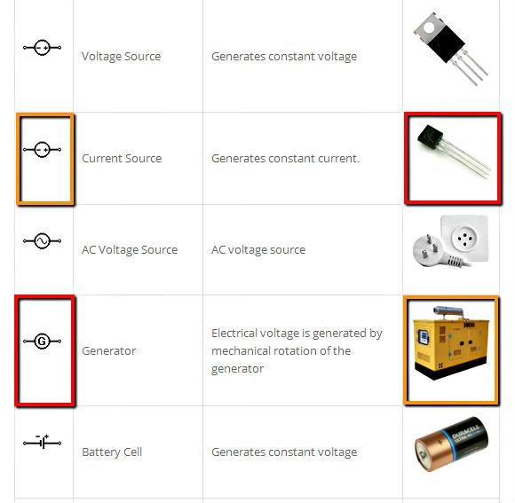 Tutorial 1: Pre-requisites to draw schematic diagram