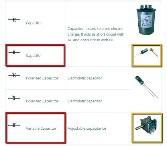 basic circuit schematic symbols- Pre-requisites to draw schematic diagram