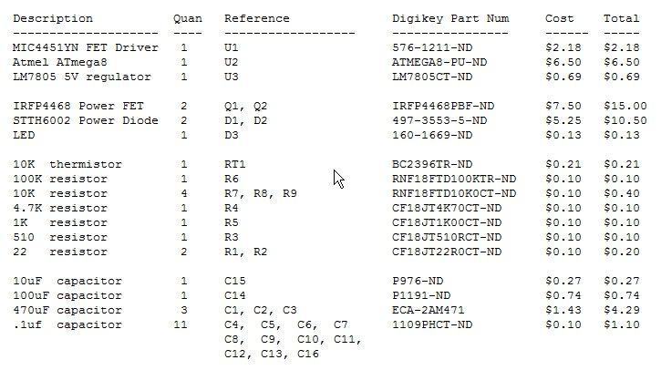 dc_controller_part_list