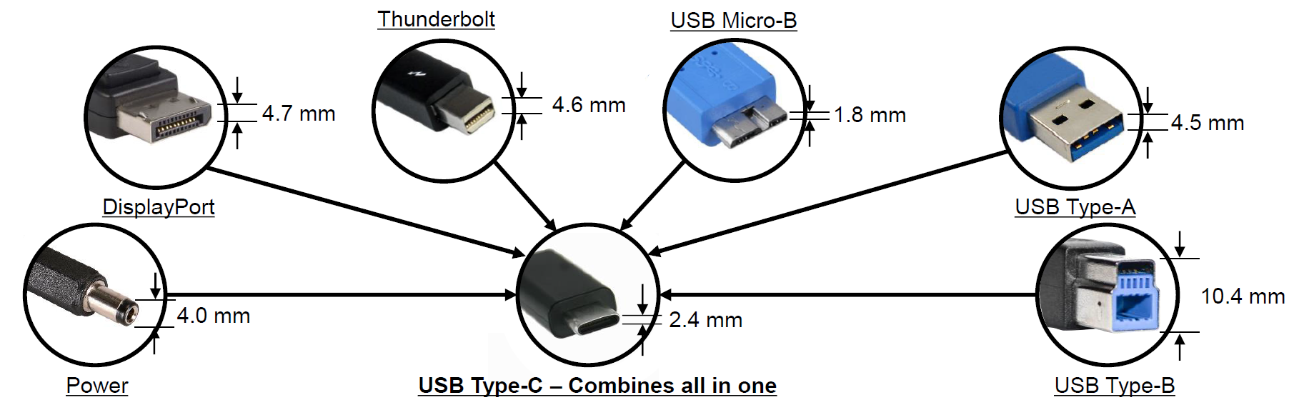 Introduction And How To Used Stm32f4 Discovery Ki Usb Type C Pinout Diagram Usbtypestm