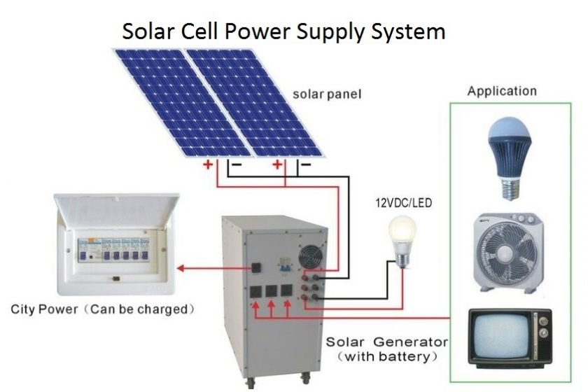 solar cell power supply system circuit diagram solar power setup solar cell power supply
