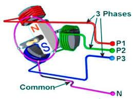 Simple symmetrical power supply