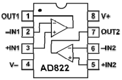 Figure 5- Pinout of the AD822 power amplifier chip.