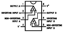 Figure 8- Pinout of the OP284 op-amp.