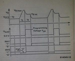 Microprocessor supply regulator Schematic diagram