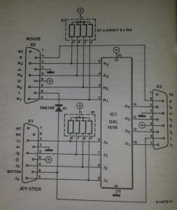 PC interrupt handler Schematic diagram