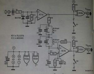 Synchronization separator