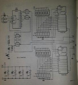 Serial data generator