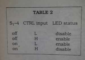 Programmable LED indicator Schematic diagram