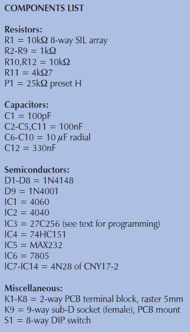 8 Channel D I Card for RS232 Schematic Circuit Diagram Components List