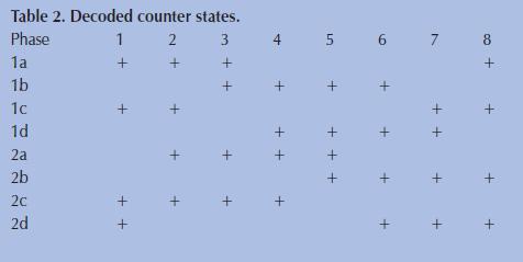 Bipolar Stepper Motor Control Schematic Circuit Diagram 3