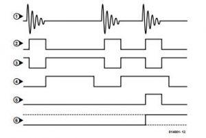 Clap Activated Switch Schematic Diagram.