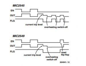 Switch ICs with Adjustable Current Limiting Schematic Diagram 2