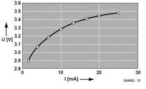 Economical White LED Schematic Circuit Diagram 2