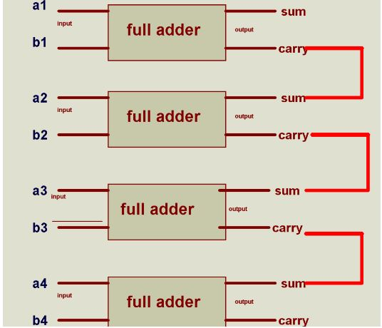 How calculator works schematic circuit diagram how calculator works schematic circuit diagram 2 ccuart Images