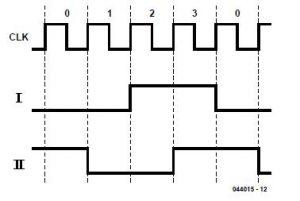 Stepper Motor Generator Schematic Circuit Diagram 2