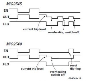 Switch ICs with Adjustable Current Limiting Schematic Circuit Diagram 2