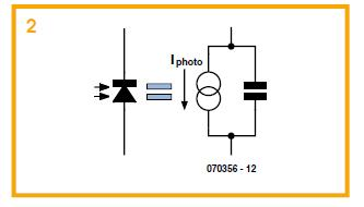 Light Sensing with an LED Schematic Circuit Diagram
