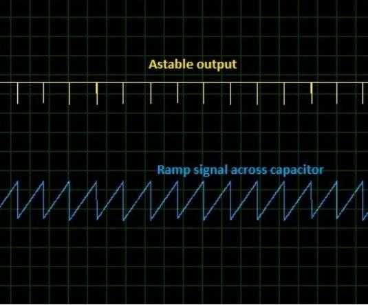 Schematic Circuit Diagram Waveform of Ramp Signal Generator proteus simulation 2