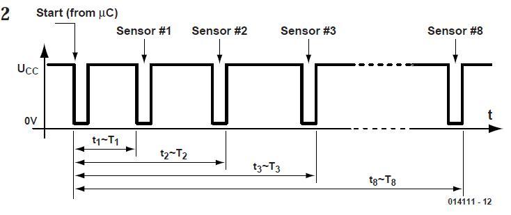 Temperature Sensor with Single-wire Digital Interface Schematic Circuit Diagram 2