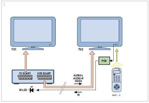 Two TV Sets on a Single Receiver Schematic Circuit Diagram 1