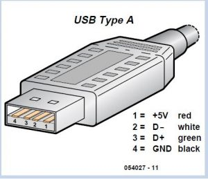 USB for the Xbox Schematic Circuit Diagram 2