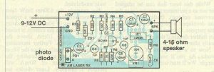 Buyer Dynamics Part Placement Plan Schematic Diagram