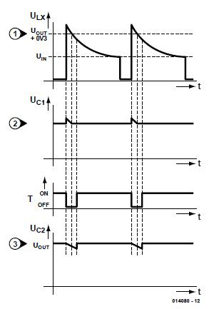 Output Cutoff for Step-Up Switching Regulator Schematic Circuit Diagram 2
