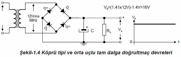POWER SUPPLIES SCHEMATIC CIRCUIT DIAGRAM 5