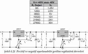 SPECIAL TYPE VOLTAGE REGULATORS SCHEMATIC CIRCUIT DIAGRAM 3